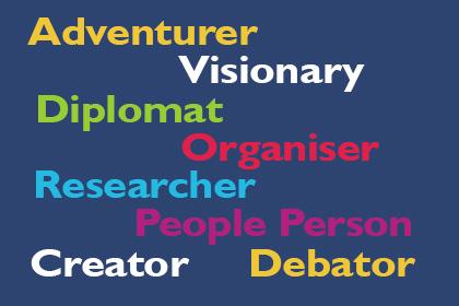 My Characteristics